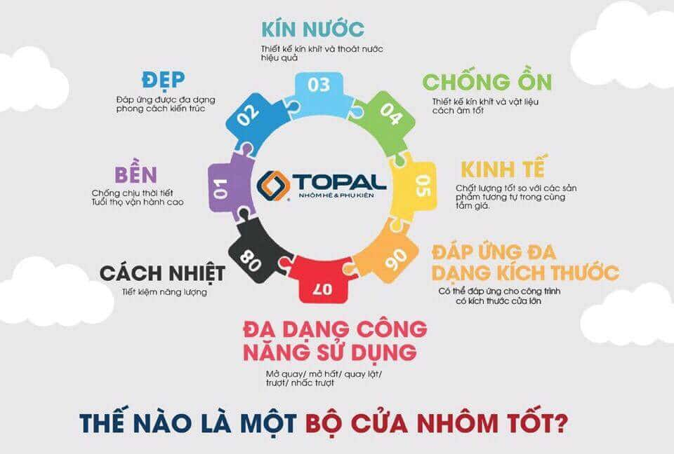 CUA NHOM TOPAL