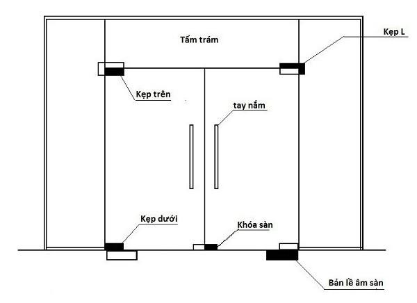 Cấu tạo cửa kính cường lực bản lề sàn